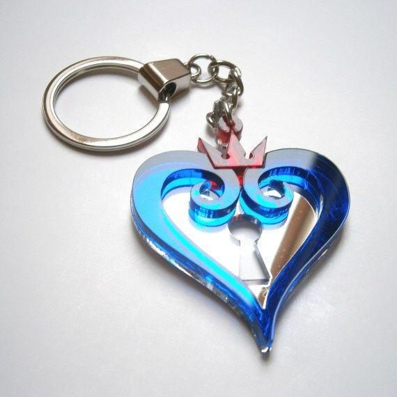 جا کلیدی قلبی